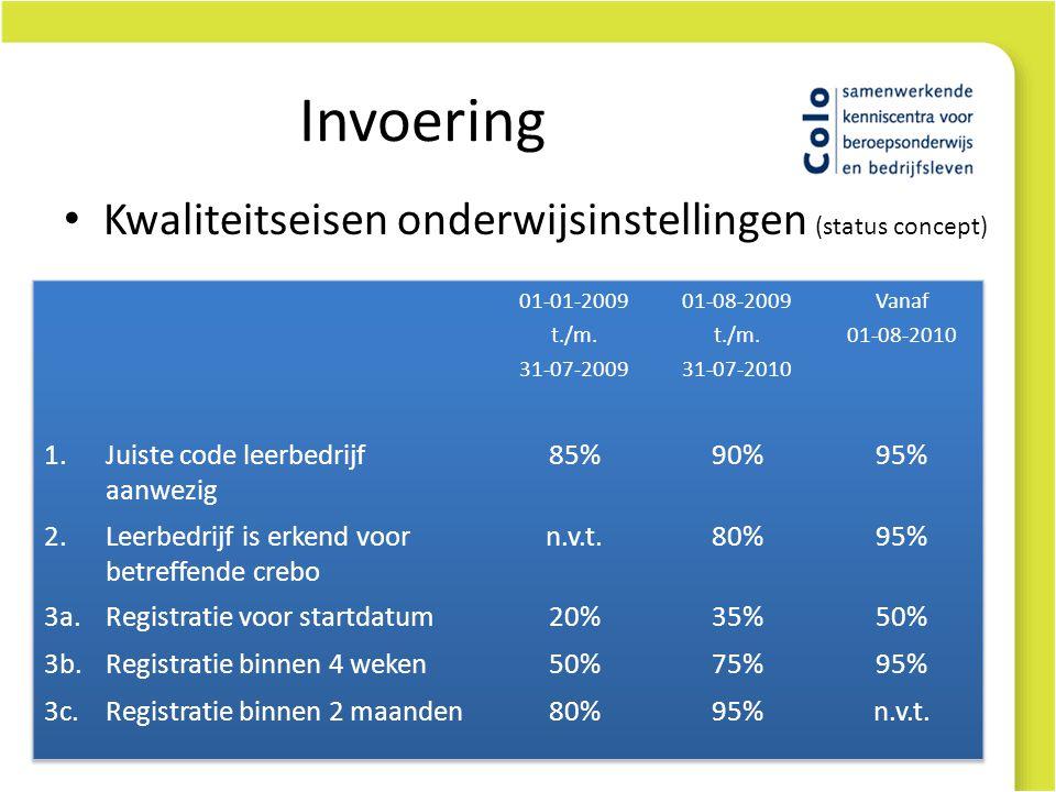 Invoering • Kwaliteitseisen onderwijsinstellingen (status concept)