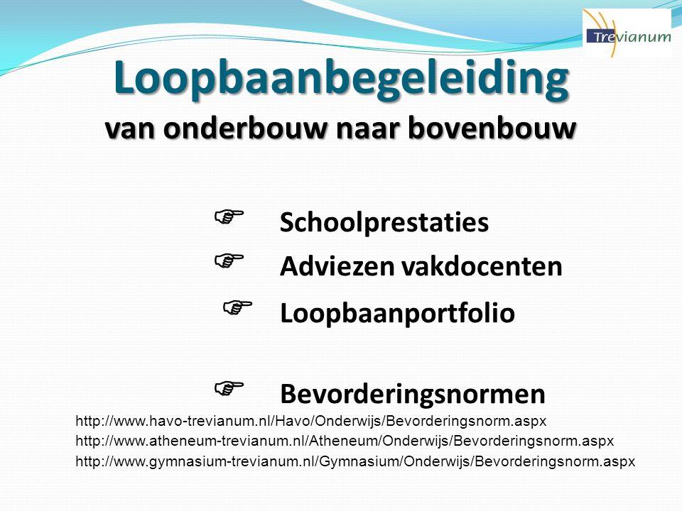 Loopbaanbegeleiding van onderbouw naar bovenbouw  Schoolprestaties  Adviezen vakdocenten  Loopbaanportfolio  Bevorderingsnormen http://www.havo-trevianum.nl/Havo/Onderwijs/Bevorderingsnorm.aspx http://www.atheneum-trevianum.nl/Atheneum/Onderwijs/Bevorderingsnorm.aspx http://www.gymnasium-trevianum.nl/Gymnasium/Onderwijs/Bevorderingsnorm.aspx