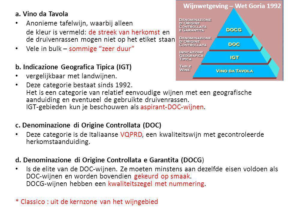 a. Vino da Tavola • Anonieme tafelwijn, waarbij alleen de kleur is vermeld: de streek van herkomst en de druivenrassen mogen niet op het etiket staan.