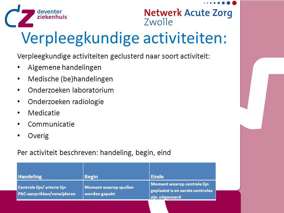 Verpleegkundige activiteiten: Verpleegkundige activiteiten geclusterd naar soort activiteit: • Algemene handelingen • Medische (be)handelingen • Onder