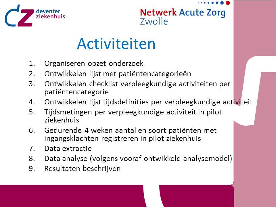 Activiteiten 1. Organiseren opzet onderzoek 2. Ontwikkelen lijst met patiëntencategorieën 3. Ontwikkelen checklist verpleegkundige activiteiten per pa