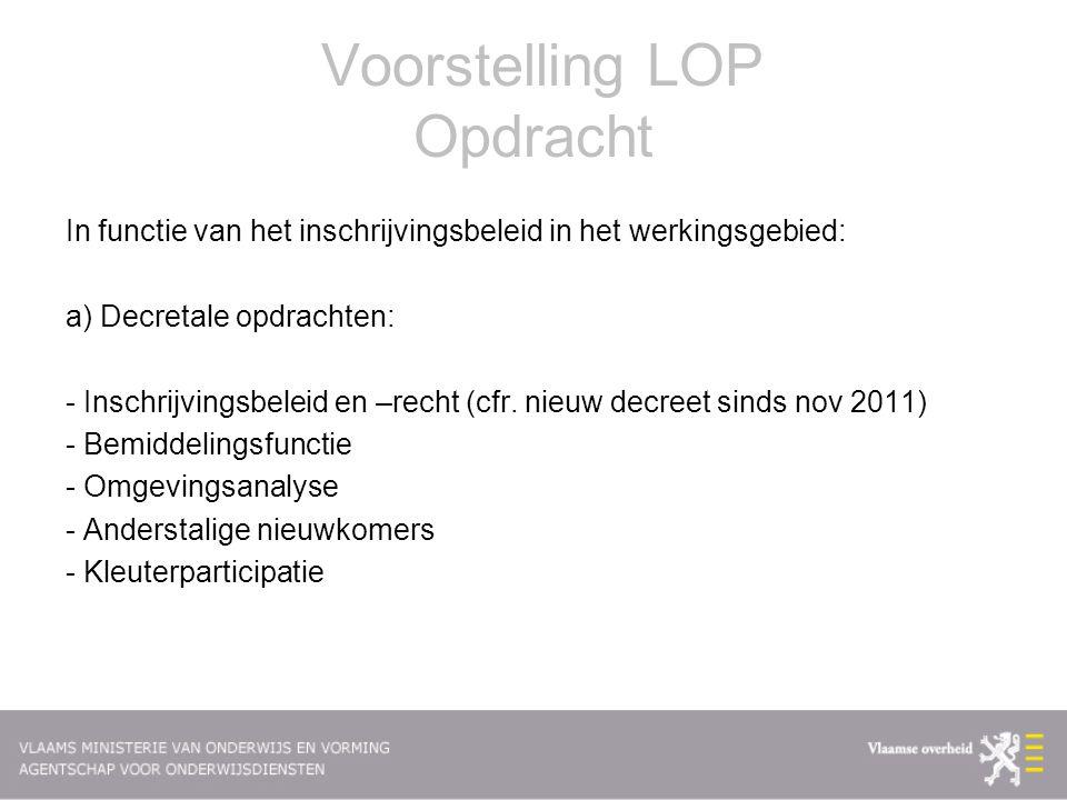 Interessante links www.ond.vlaanderen.bewww.ond.vlaanderen.be: Ministerie van Onderwijs en vorming www.ond.vlaanderen.be/leerplicht: spijbelen.