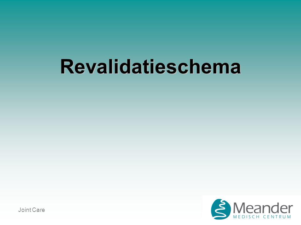 Joint Care Revalidatieschema