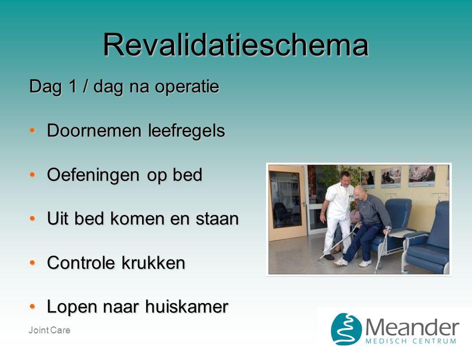 Joint Care Revalidatieschema Dag 1 / dag na operatie •Doornemen leefregels •Oefeningen op bed •Uit bed komen en staan •Controle krukken •Lopen naar hu