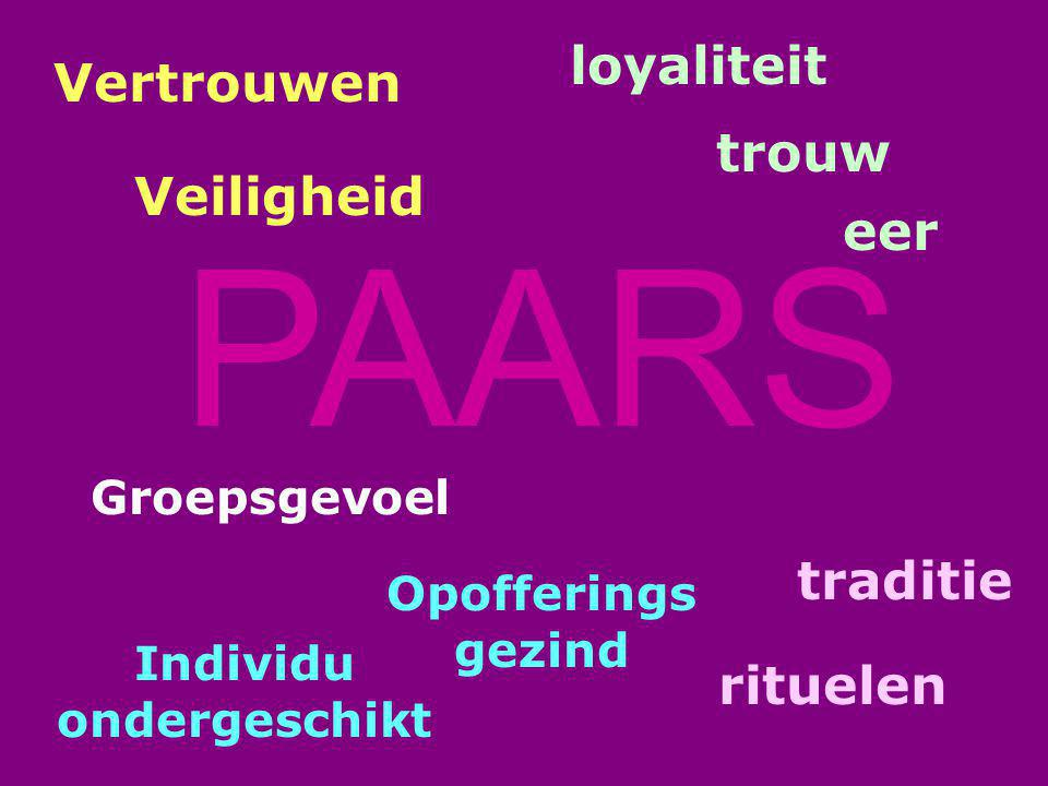 Bijvoorbeeld… you re proud to be a member of that club.