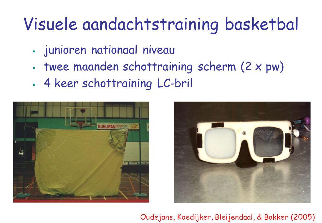 Visuele aandachtstraining basketbal  junioren nationaal niveau  twee maanden schottraining scherm (2 x pw)  4 keer schottraining LC-bril Oudejans,
