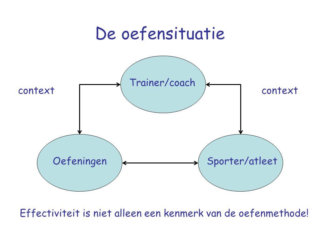 De oefensituatie Trainer/coach OefeningenSporter/atleet context Effectiviteit is niet alleen een kenmerk van de oefenmethode!