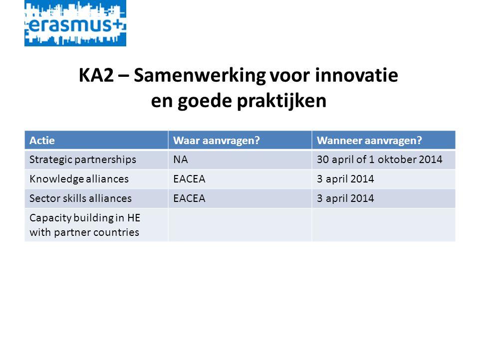 KA2 – Samenwerking voor innovatie en goede praktijken ActieWaar aanvragen Wanneer aanvragen.