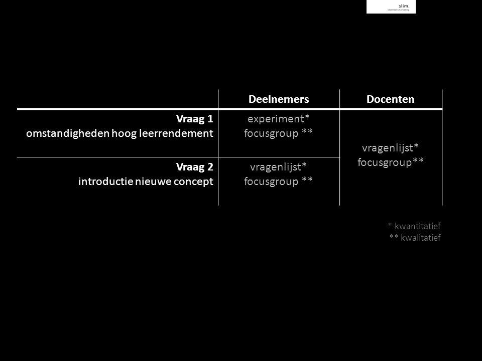 DeelnemersDocenten Vraag 1 omstandigheden hoog leerrendement experiment* focusgroup ** vragenlijst* focusgroup** Vraag 2 introductie nieuwe concept vragenlijst* focusgroup ** * kwantitatief ** kwalitatief