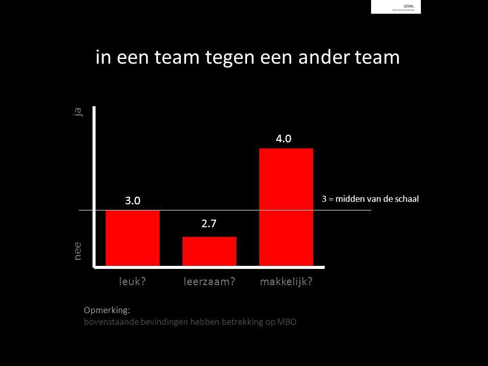 in een team tegen een ander team nee ja leuk leerzaam makkelijk.