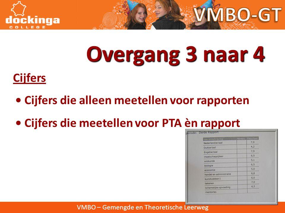 VMBO – Gemengde en Theoretische Leerweg Cijfers Overgang 3 naar 4 • Cijfers die alleen meetellen voor rapporten • Cijfers die meetellen voor PTA èn rapport