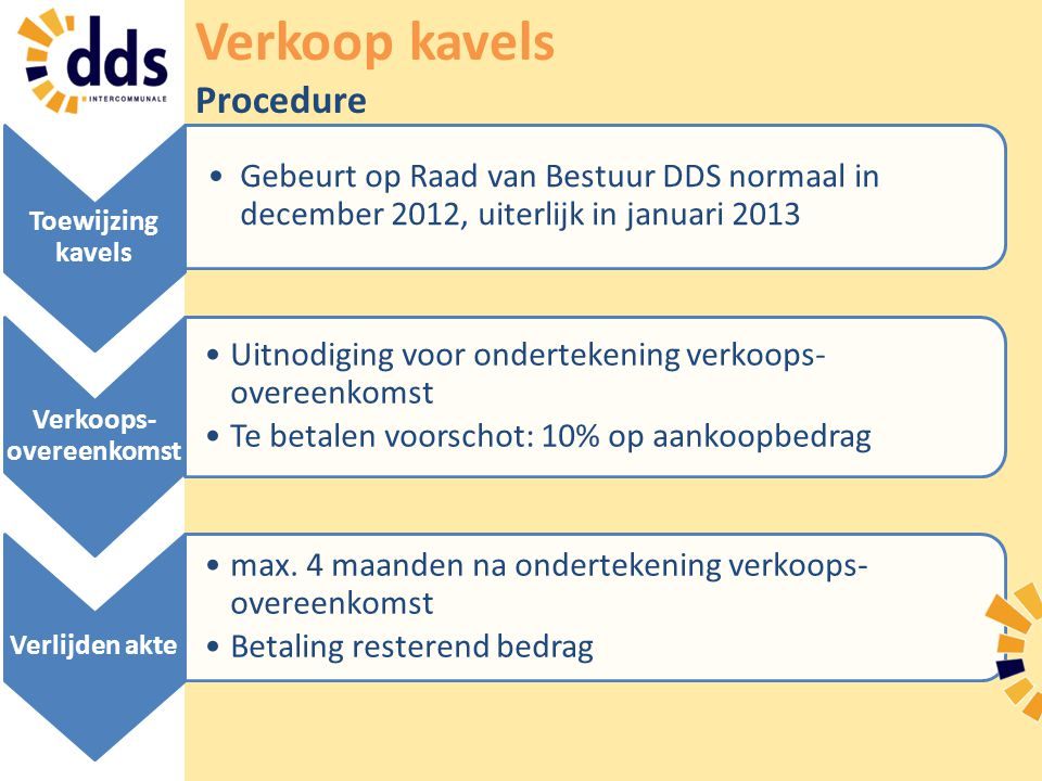 Verkoop kavels Procedure Toewijzing kavels •Gebeurt op Raad van Bestuur DDS normaal in december 2012, uiterlijk in januari 2013 Verkoops- overeenkomst