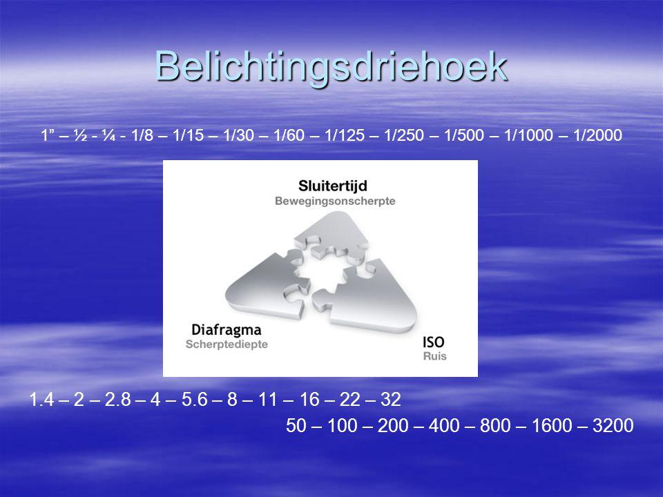 Belichtingsdriehoek 1 – ½ - ¼ - 1/8 – 1/15 – 1/30 – 1/60 – 1/125 – 1/250 – 1/500 – 1/1000 – 1/2000 1.4 – 2 – 2.8 – 4 – 5.6 – 8 – 11 – 16 – 22 – 32 50 – 100 – 200 – 400 – 800 – 1600 – 3200
