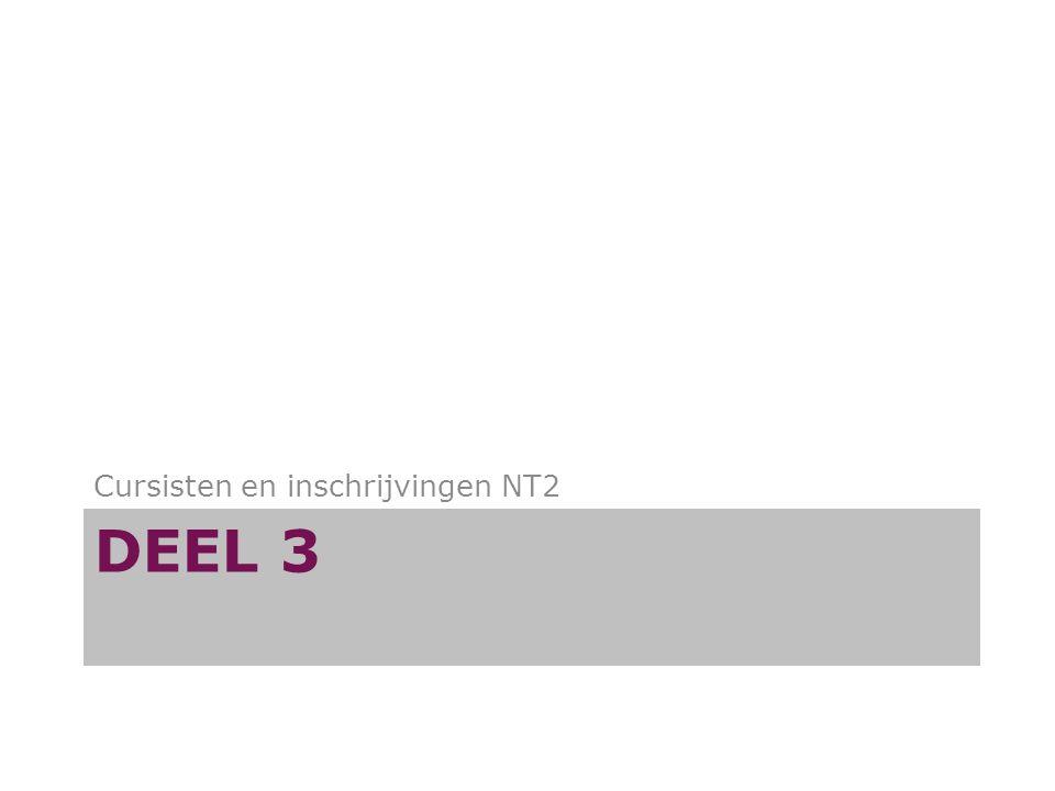 DEEL 3 Cursisten en inschrijvingen NT2