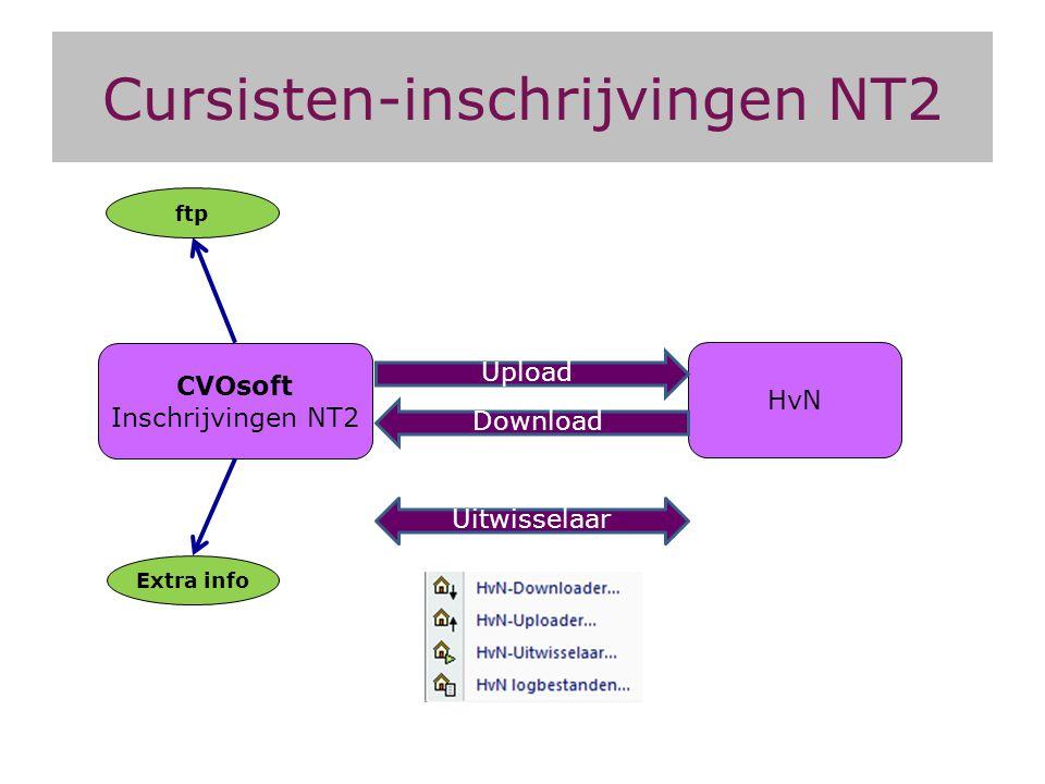CVOsoft Inschrijvingen NT2 HvN ftp Extra info Upload Download Uitwisselaar Cursisten-inschrijvingen NT2