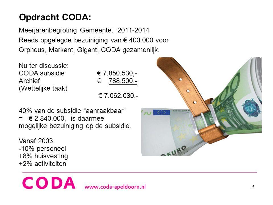 4 Opdracht CODA: Meerjarenbegroting Gemeente: 2011-2014 Reeds opgelegde bezuiniging van € 400.000 voor Orpheus, Markant, Gigant, CODA gezamenlijk. Nu