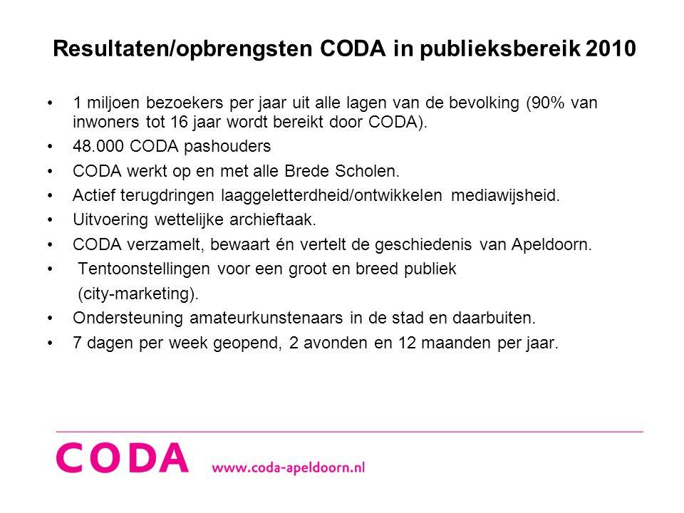 Resultaten/opbrengsten CODA in publieksbereik 2010 • 1 miljoen bezoekers per jaar uit alle lagen van de bevolking (90% van inwoners tot 16 jaar wordt
