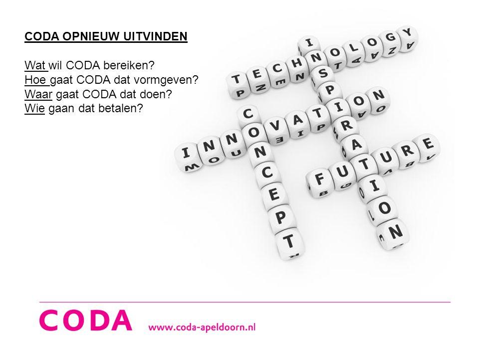 CODA OPNIEUW UITVINDEN Wat wil CODA bereiken? Hoe gaat CODA dat vormgeven? Waar gaat CODA dat doen? Wie gaan dat betalen?