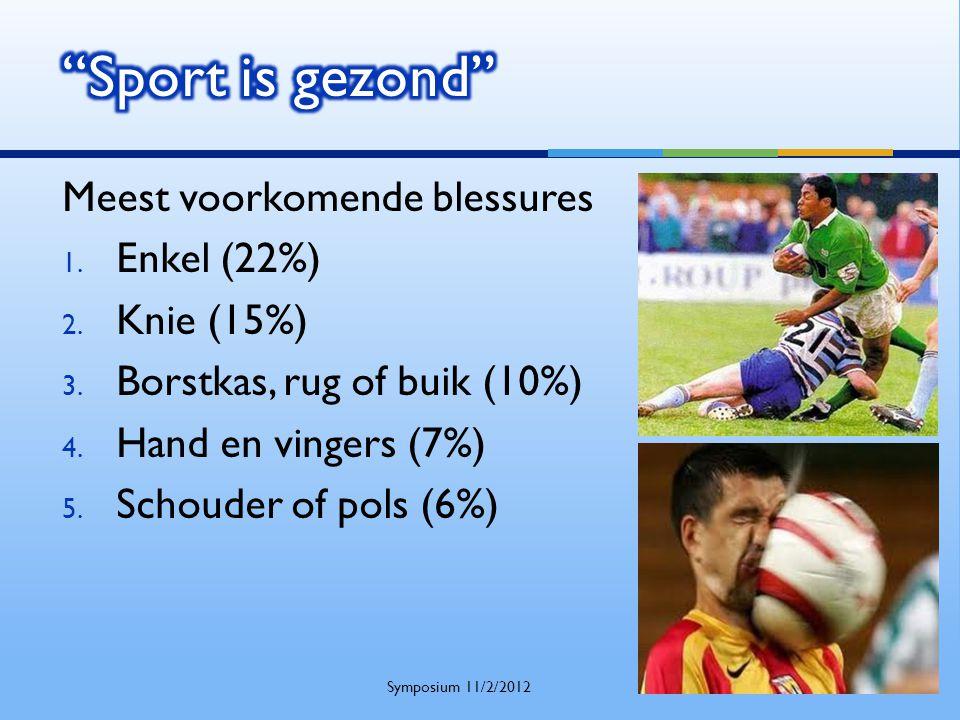 Meest voorkomende blessures 1. Enkel (22%) 2. Knie (15%) 3. Borstkas, rug of buik (10%) 4. Hand en vingers (7%) 5. Schouder of pols (6%)