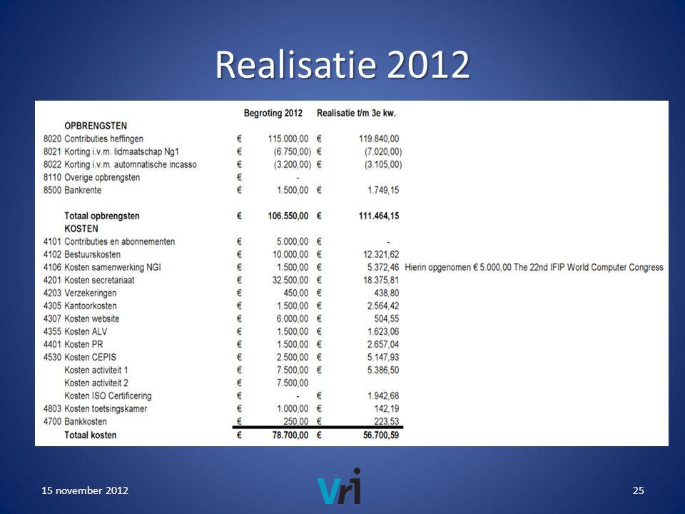 Realisatie 2012 15 november 201225