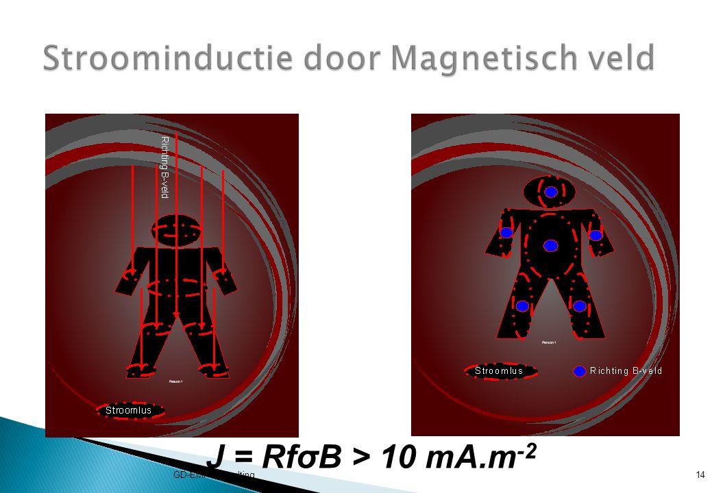GD-EMF-Consulting14 J = RfσB > 10 mA.m -2