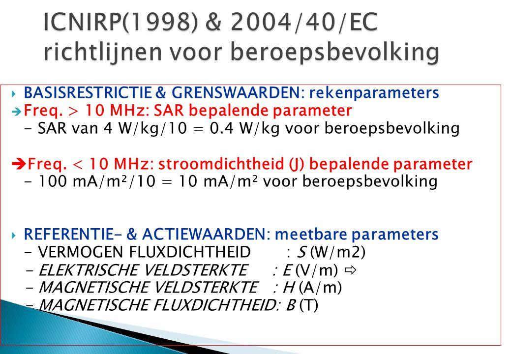  BASISRESTRICTIE & GRENSWAARDEN: rekenparameters  Freq.
