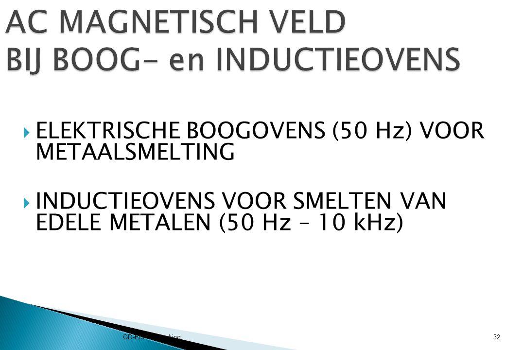  ELEKTRISCHE BOOGOVENS (50 Hz) VOOR METAALSMELTING  INDUCTIEOVENS VOOR SMELTEN VAN EDELE METALEN (50 Hz – 10 kHz) GD-EMF-Consulting32