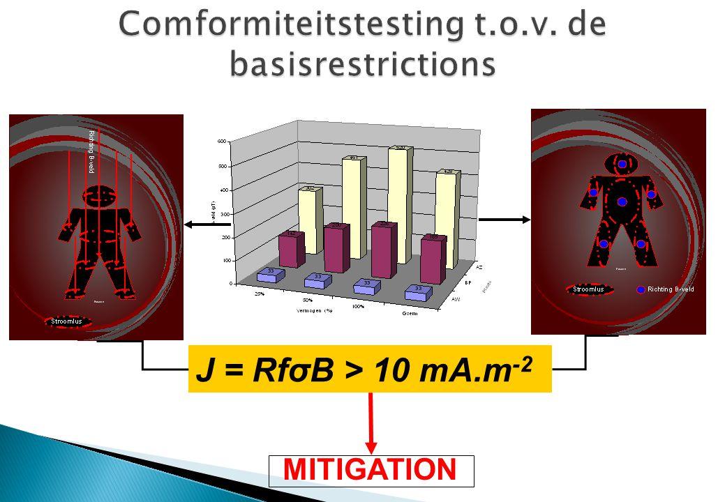 J = RfσB > 10 mA.m -2 MITIGATION