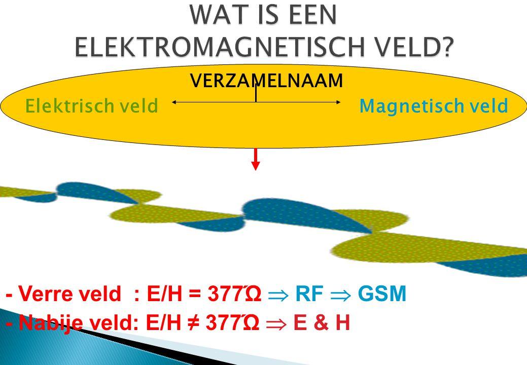 VERZAMELNAAM Elektrisch veld Magnetisch veld - Verre veld : E/H = 377Ώ  RF  GSM - Nabije veld: E/H ≠ 377Ώ  E & H