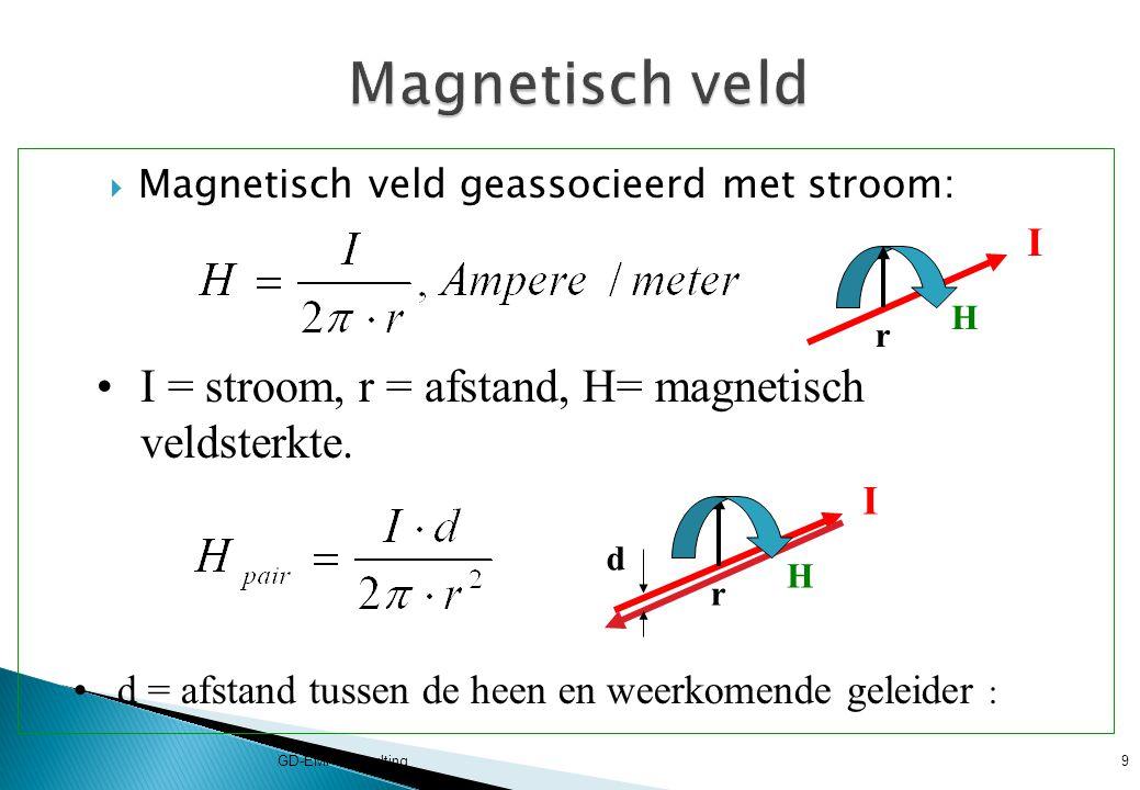 GD-EMF-Consulting20 50 Hz = 25 kV/m (werkers)