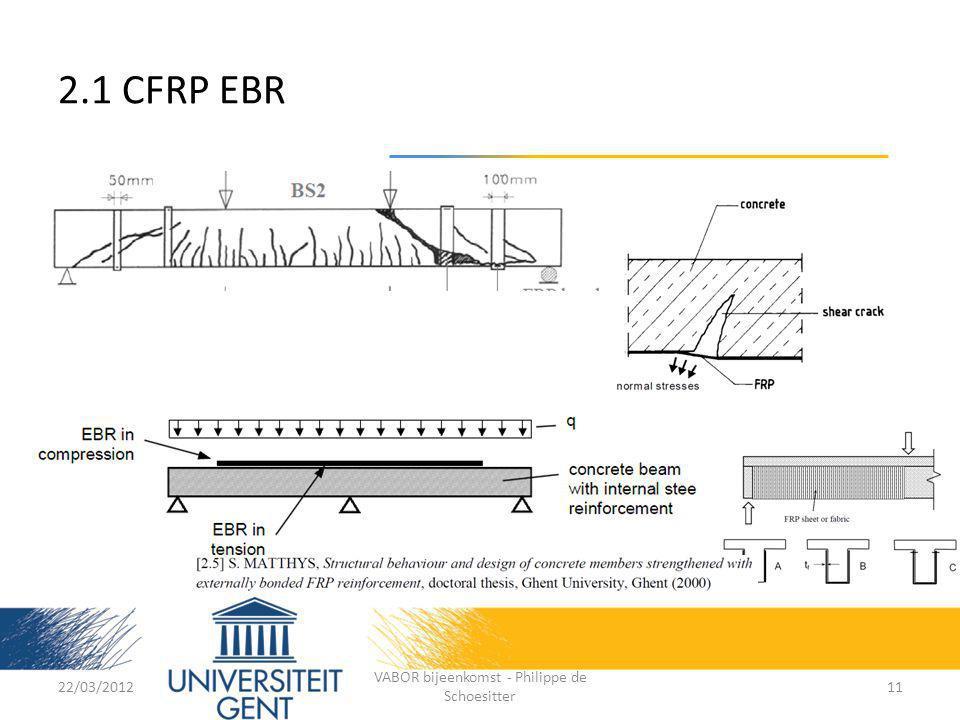 2.1 CFRP EBR 22/03/2012 VABOR bijeenkomst - Philippe de Schoesitter 11