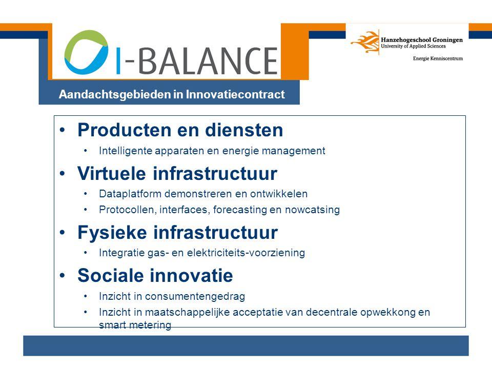 Aandachtsgebieden in Innovatiecontract •Producten en diensten •Intelligente apparaten en energie management •Virtuele infrastructuur •Dataplatform dem