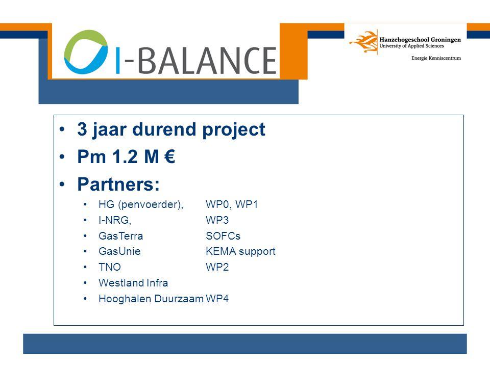 •3 jaar durend project •Pm 1.2 M € •Partners: •HG (penvoerder), WP0, WP1 •I-NRG, WP3 •GasTerraSOFCs •GasUnieKEMA support •TNOWP2 •Westland Infra •Hoog