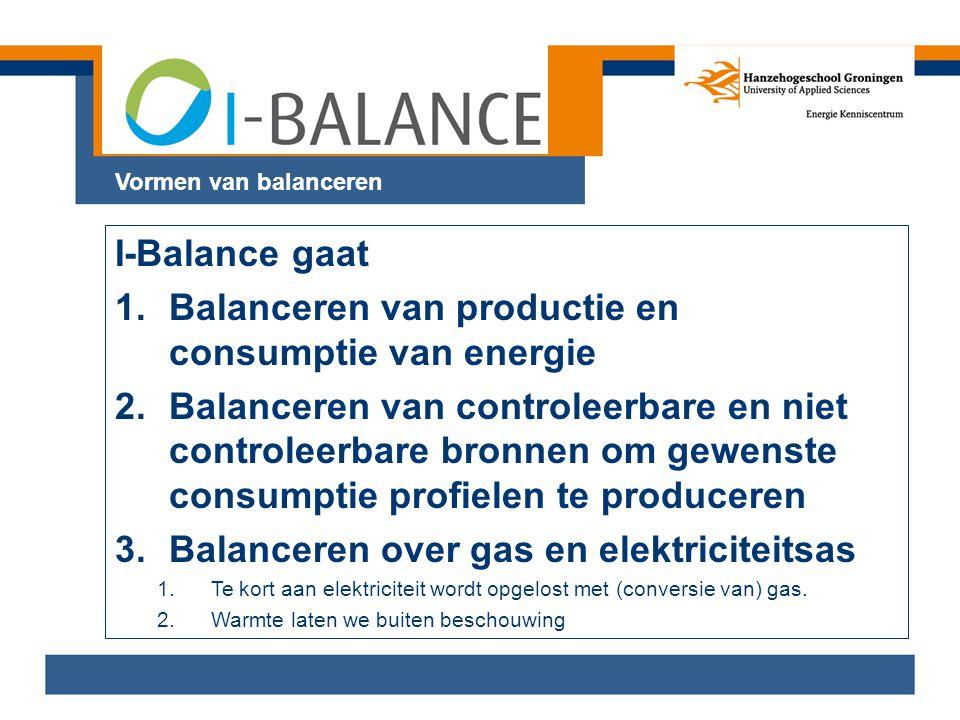 Vormen van balanceren I-Balance gaat 1.Balanceren van productie en consumptie van energie 2.Balanceren van controleerbare en niet controleerbare bronn