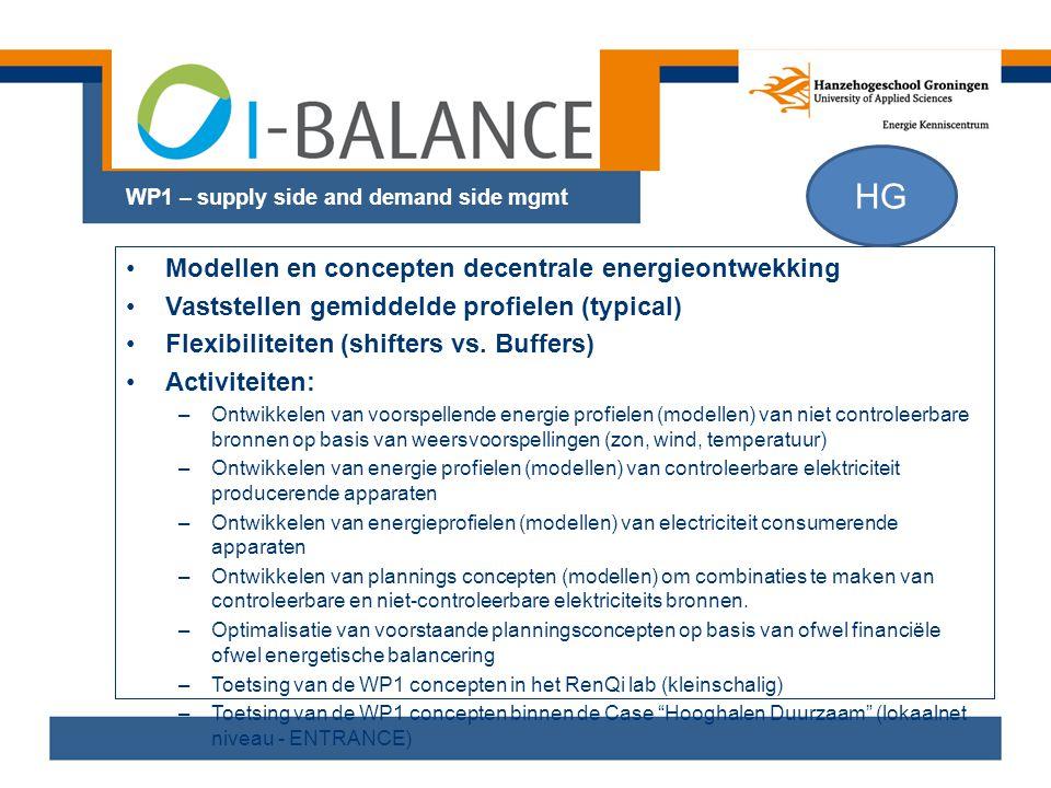 WP1 – supply side and demand side mgmt •Modellen en concepten decentrale energieontwekking •Vaststellen gemiddelde profielen (typical) •Flexibiliteite