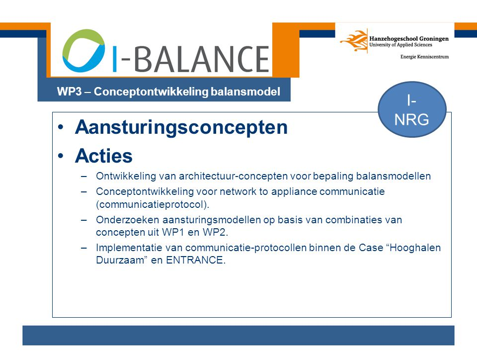 WP3 – Conceptontwikkeling balansmodel •Aansturingsconcepten •Acties –Ontwikkeling van architectuur-concepten voor bepaling balansmodellen –Conceptontw