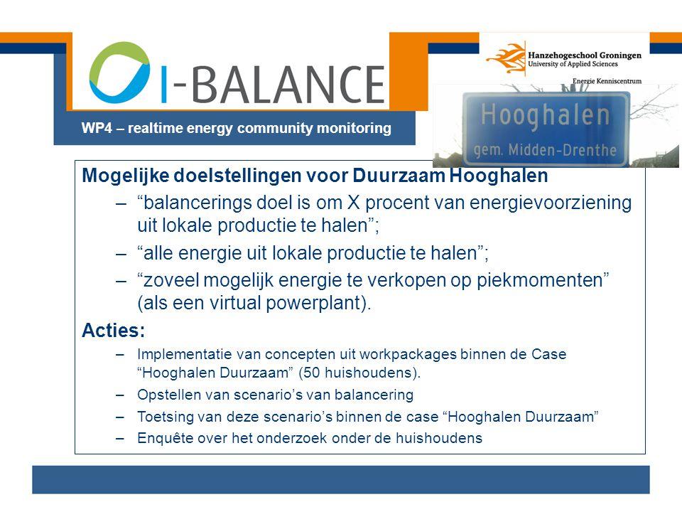 """WP4 – realtime energy community monitoring Mogelijke doelstellingen voor Duurzaam Hooghalen –""""balancerings doel is om X procent van energievoorziening"""