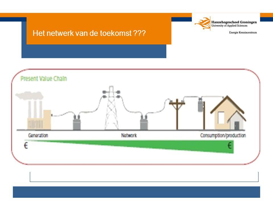 Het netwerk van de toekomst ???