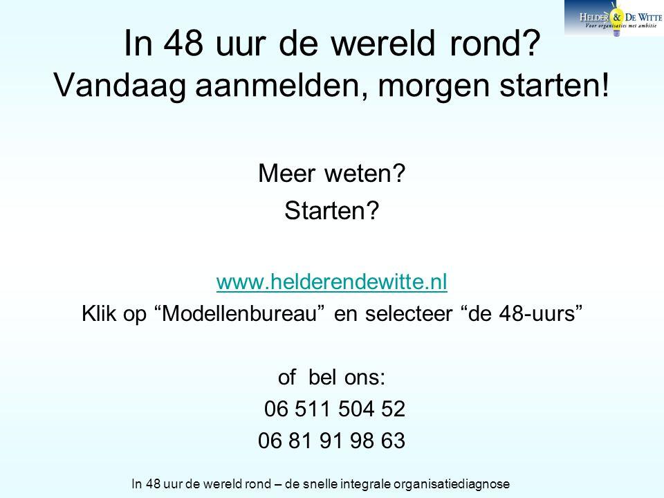 """Meer weten? Starten? www.helderendewitte.nl Klik op """"Modellenbureau"""" en selecteer """"de 48-uurs"""" of bel ons: 06 511 504 52 06 81 91 98 63 In 48 uur de w"""