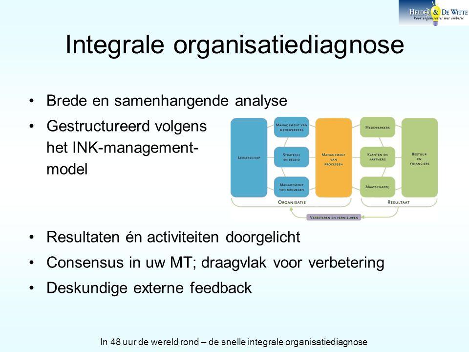 Integrale organisatiediagnose •Brede en samenhangende analyse •Gestructureerd volgens het INK-management- model •Resultaten én activiteiten doorgelich