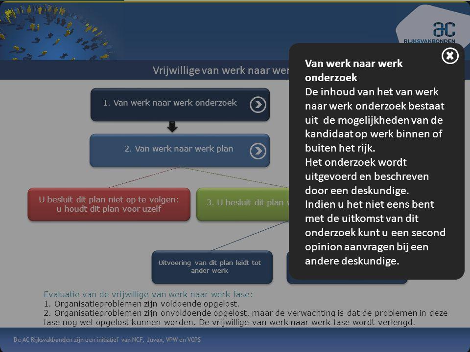 De AC Rijksvakbonden zijn een initiatief van NCF, Juvox, VPW en VCPS Vrijwillige van werk naar werk fase 1. Van werk naar werk onderzoek2. Van werk na