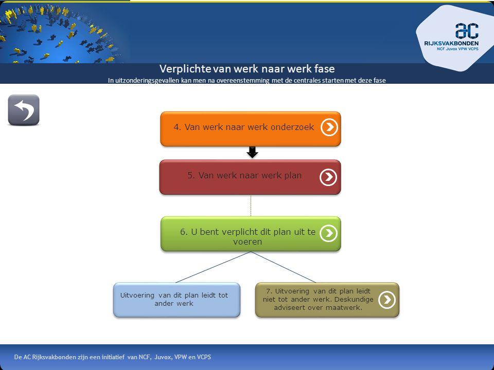 De AC Rijksvakbonden zijn een initiatief van NCF, Juvox, VPW en VCPS Verplichte van werk naar werk fase In uitzonderingsgevallen kan men na overeenste