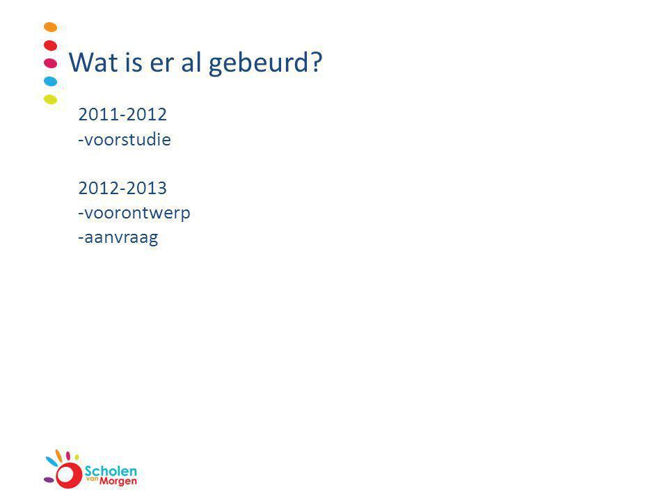 Wat is er al gebeurd 2011-2012 -voorstudie 2012-2013 -voorontwerp -aanvraag