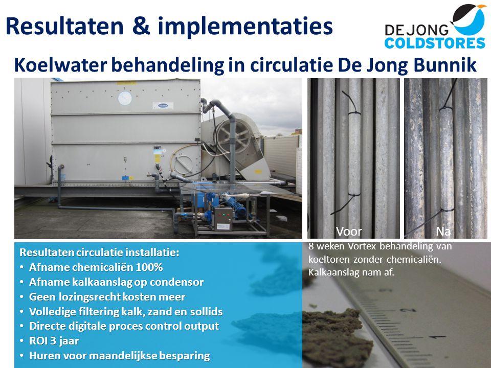 Resultaten & implementaties Koelwater behandeling in circulatie De Jong Bunnik Voor Na 8 weken Vortex behandeling van koeltoren zonder chemicaliën.