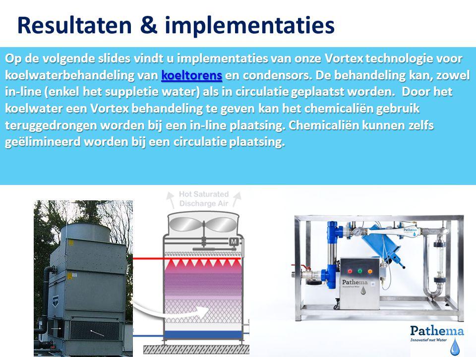 Resultaten & implementaties Op de volgende slides vindt u implementaties van onze Vortex technologie voor koelwaterbehandeling van koeltorens en condensors.