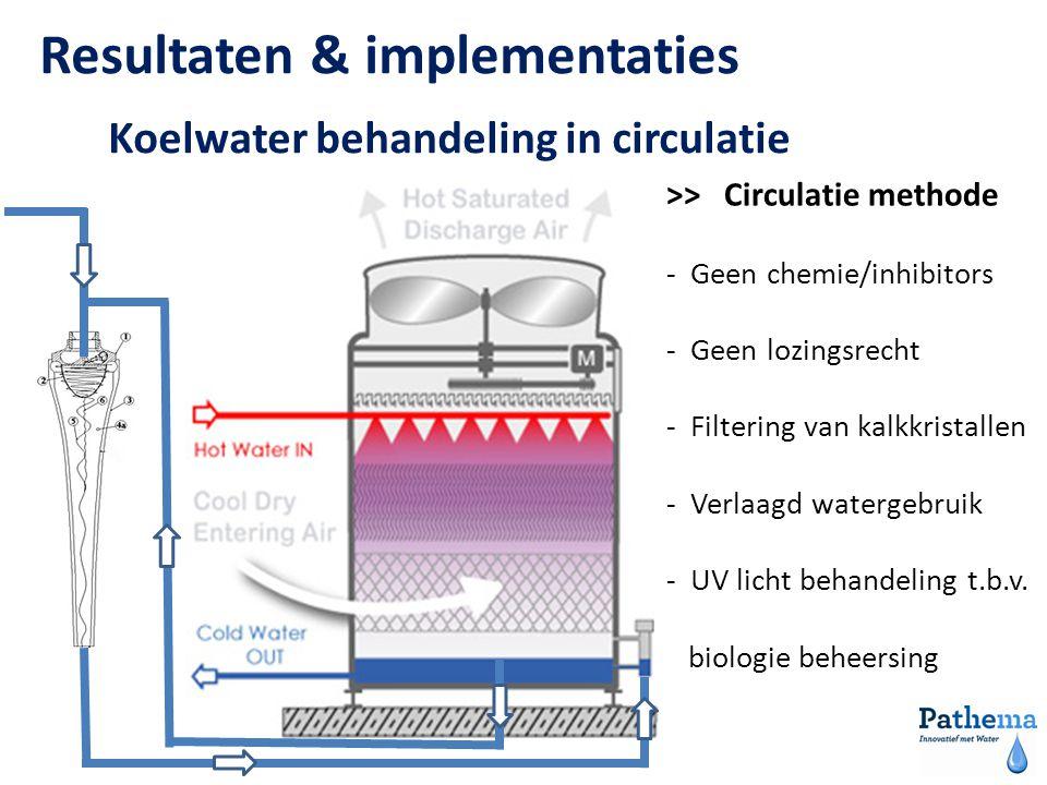 Resultaten & implementaties Koelwater behandeling in circulatie >> Circulatie methode - Geen chemie/inhibitors - Geen lozingsrecht - Filtering van kalkkristallen - Verlaagd watergebruik - UV licht behandeling t.b.v.