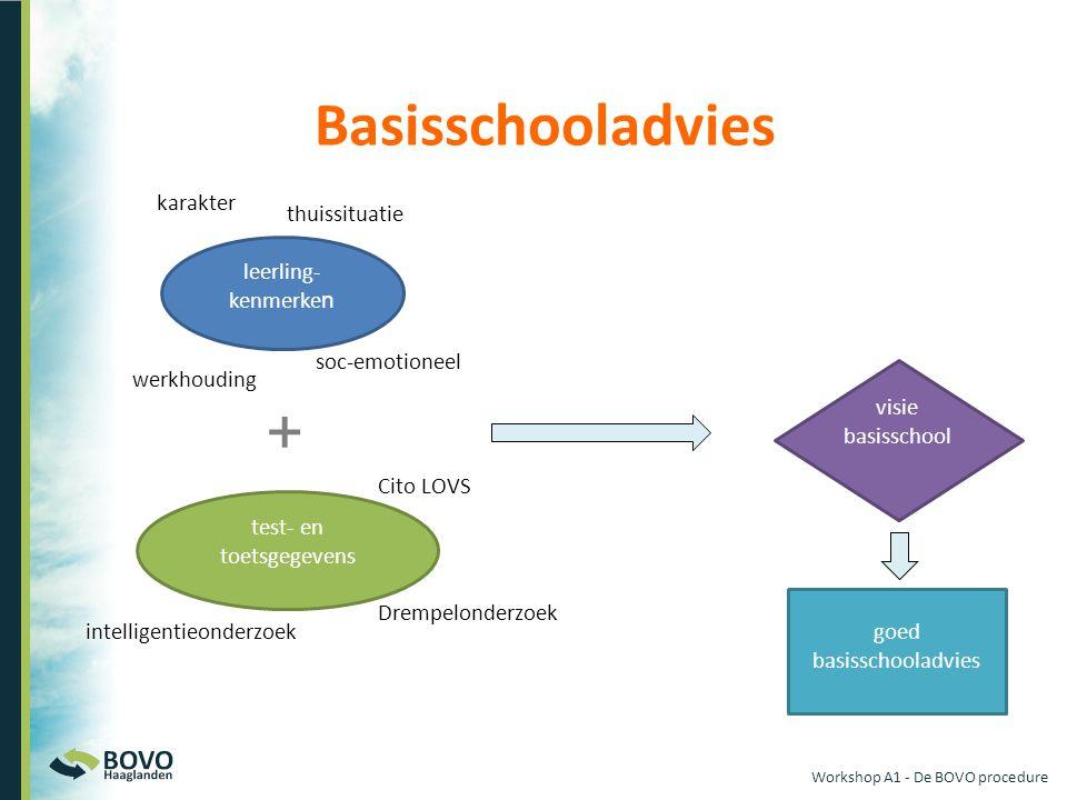 Workshop A1 - De BOVO procedure Basisschooladvies leerling- kenmerke n test- en toetsgegevens werkhouding thuissituatie karakter soc-emotioneel visie