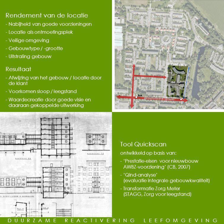 Tool Quickscan ontwikkeld op basis van: -'Prestatie-eisen voor nieuwbouw AWBZ-voorziening' (CB, 2007) -'Qind-analyse' (evaluatie integrale gebouwkwaliteit) -Transformatie Zorg Meter (STAGG, Zorg voor leegstand) DUURZAME REACTIVERING LEEFOMGEVING Rendement van de locatie -Nabijheid van goede voorzieningen -Locatie als ontmoetingsplek -Veilige omgeving -Gebouwtype / -grootte -Uitstraling gebouw Resultaat -Afwijzing van het gebouw / locatie door de klant -Voorkomen sloop / leegstand -Waardecreatie door goede visie en daaraan gekoppelde uitwerking