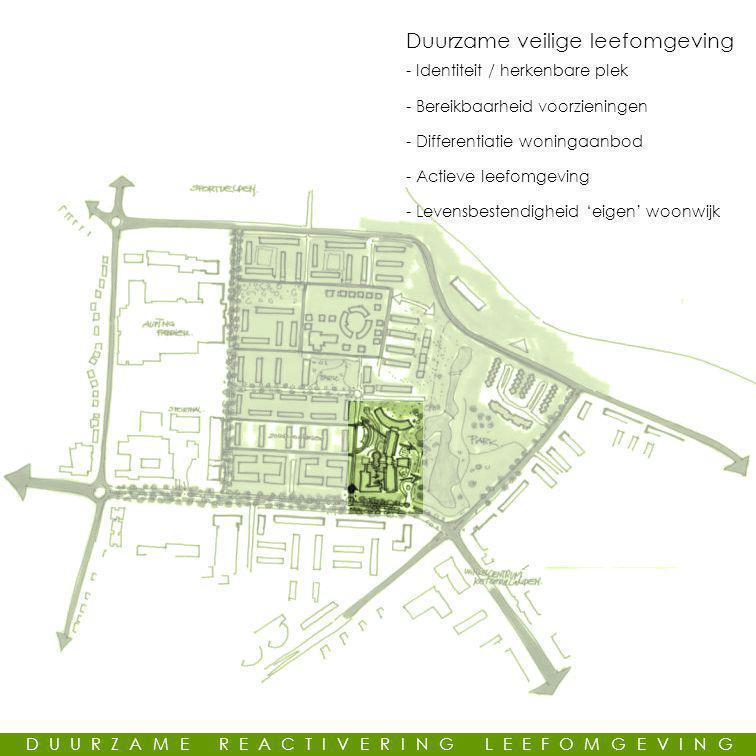 DUURZAME REACTIVERING LEEFOMGEVING Duurzame veilige leefomgeving -Identiteit / herkenbare plek -Bereikbaarheid voorzieningen -Differentiatie woningaanbod -Actieve leefomgeving -Levensbestendigheid 'eigen' woonwijk