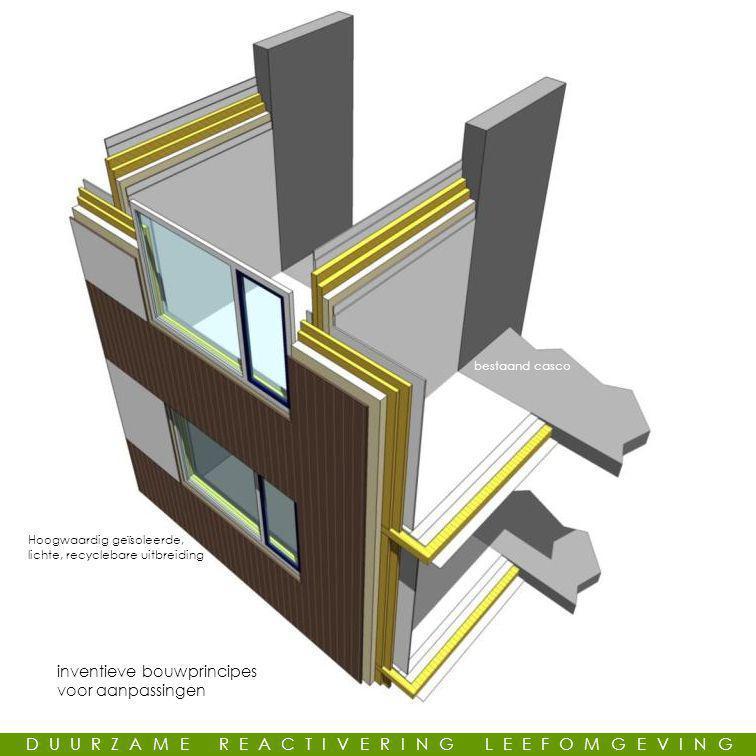 inventieve bouwprincipes voor aanpassingen bestaand casco Hoogwaardig geïsoleerde, lichte, recyclebare uitbreiding DUURZAME REACTIVERING LEEFOMGEVING
